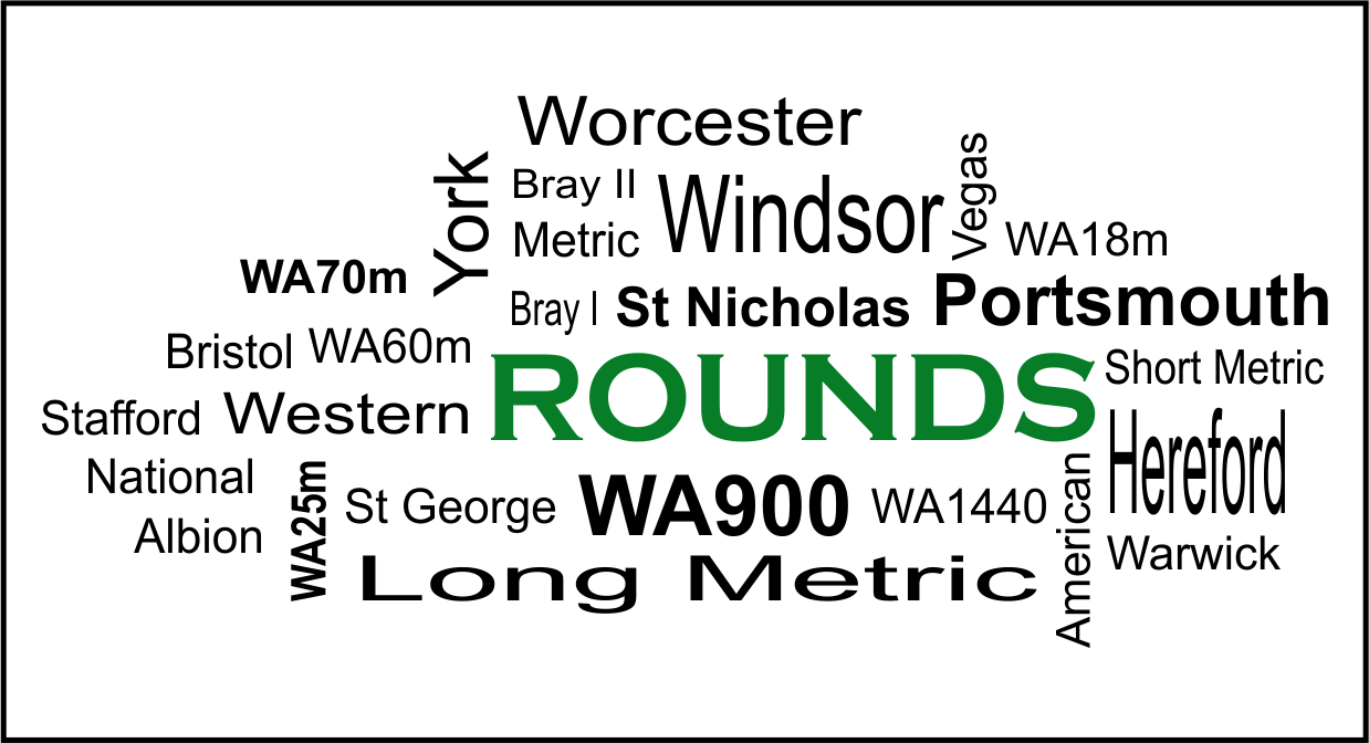 Names of Archery Rounds in a tag cloud